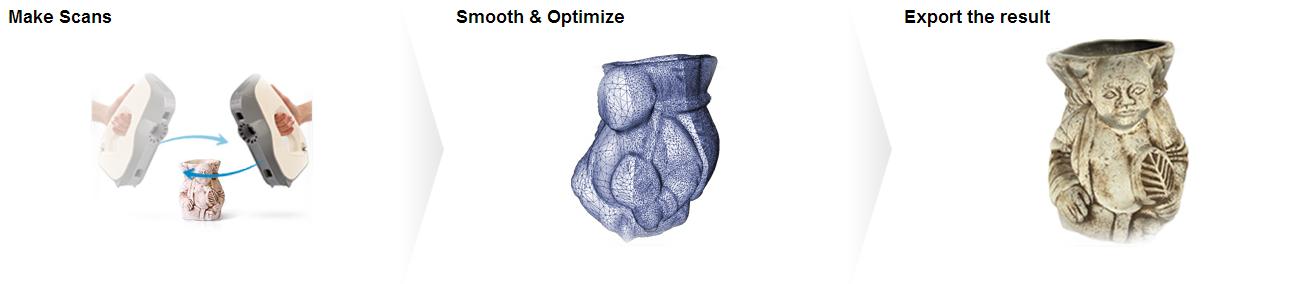 Rent the Artec Eva 3D Scanning Process
